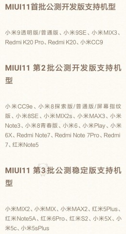 Named the Xiaomi smartphones that will receive the update