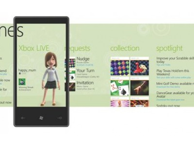 Microsoft windows phone 7 series получит 3d игры а