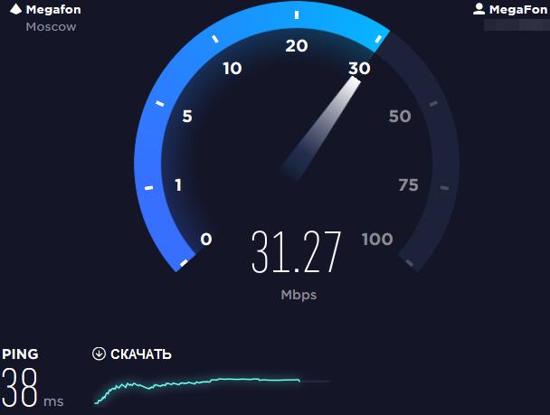 интернет на дачу какая скорость